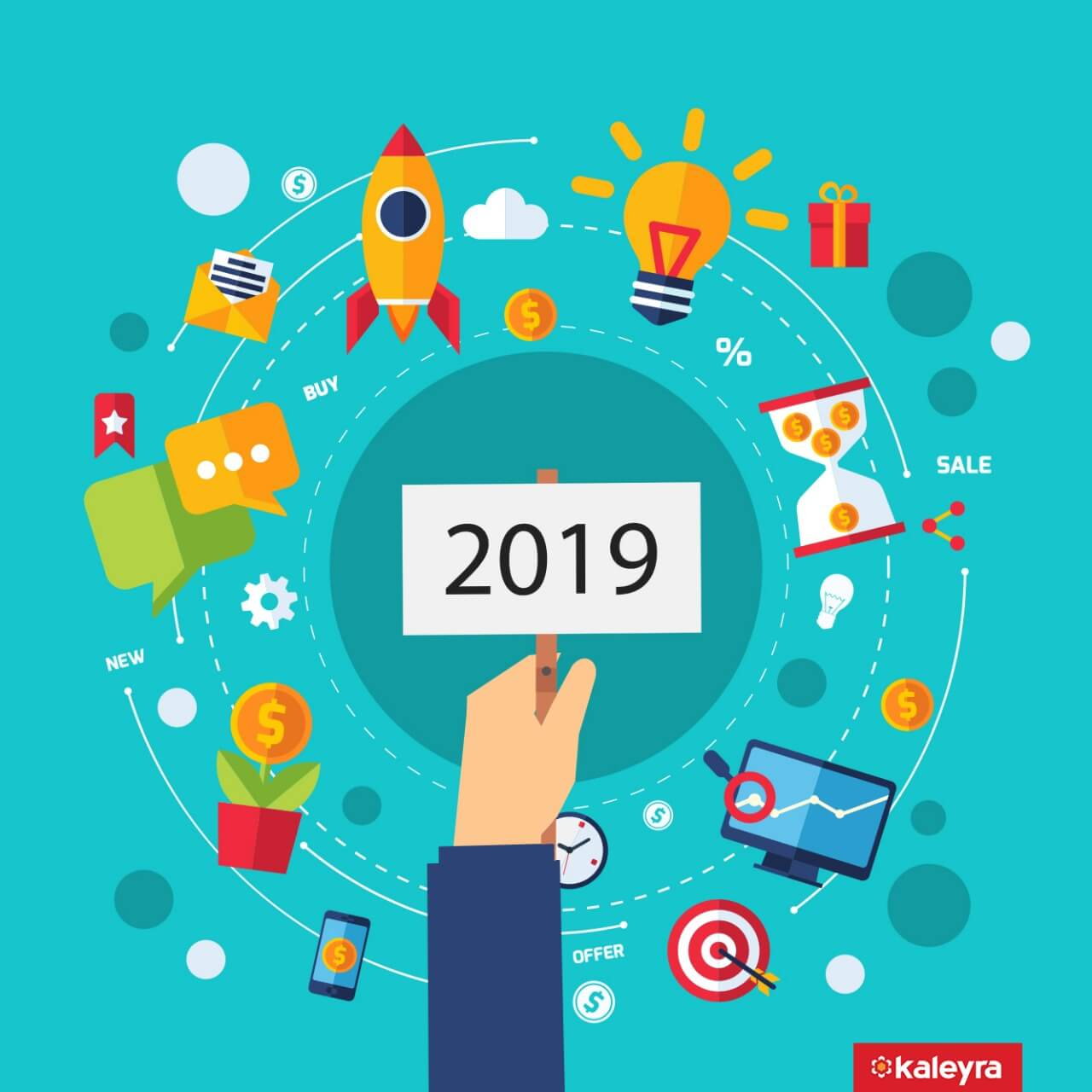Top 10 marketing trends for 2019 that you simply can't ignore