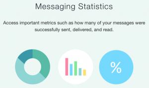 WhatsApp e-commerce integration - Analytics