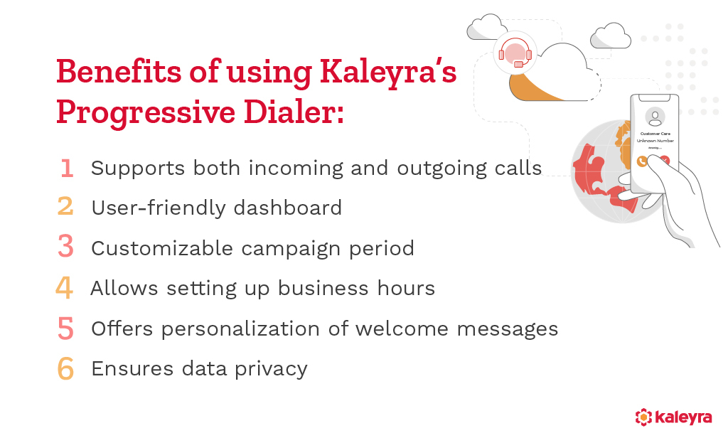 Progressive Dialer by Kaleyra