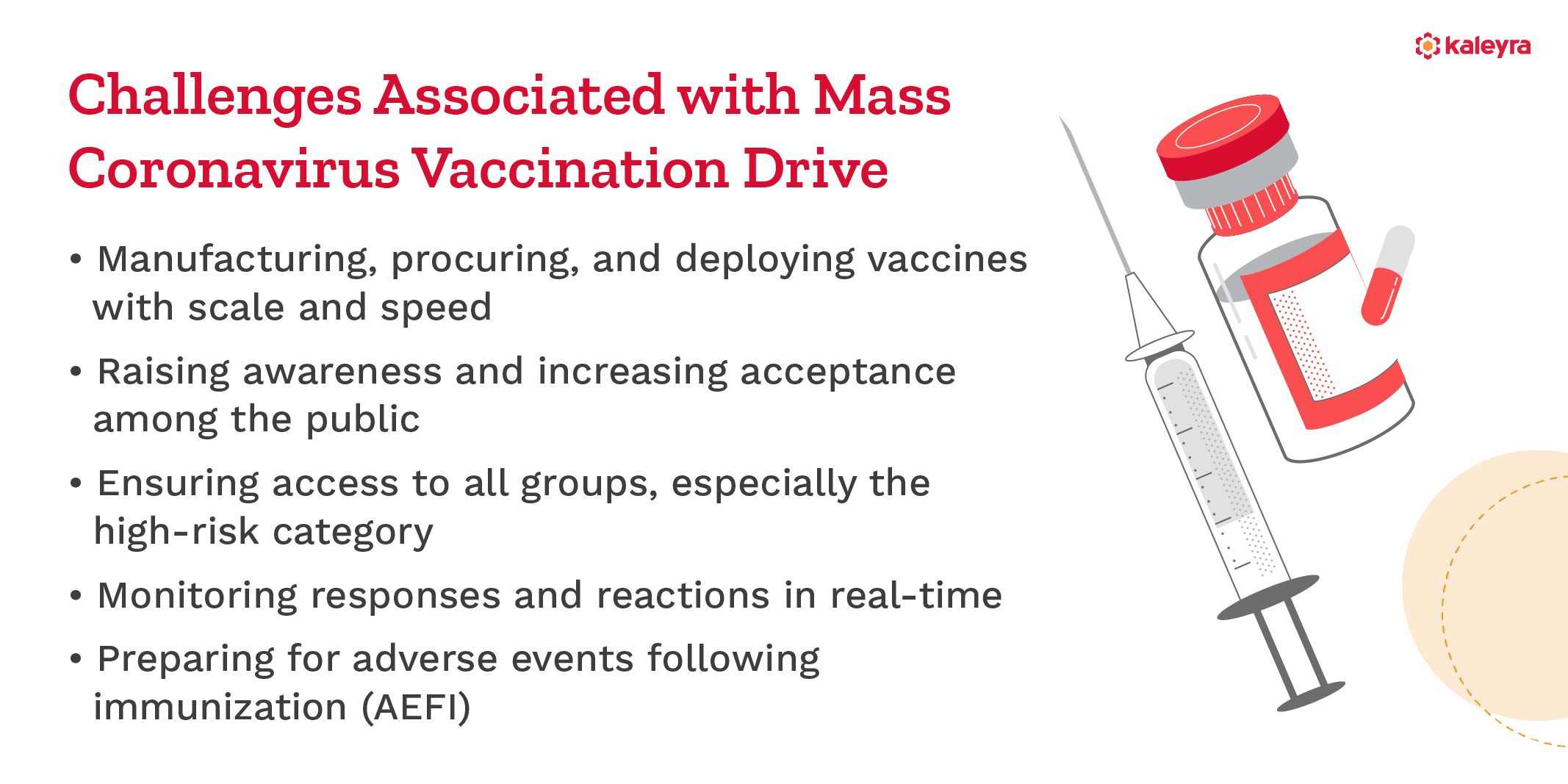 Challenges associated with mass coronavirus vaccination drive