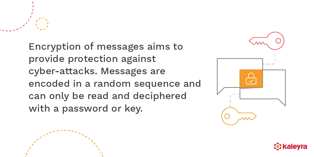 the future of messaging - mobile messaging trends