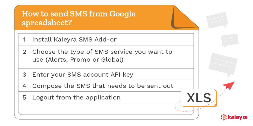 SMS Spreadsheet Kaleyra Extension