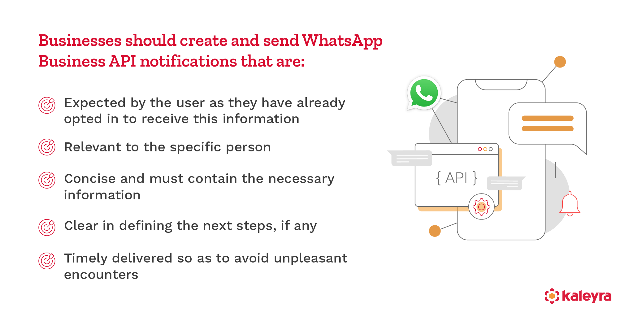 Best Practices For Sending Messages With WhatsApp Business API