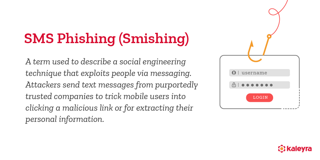 What is SMS Phishing?