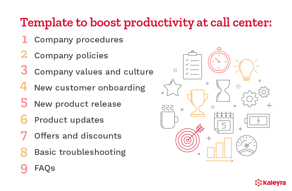 templates to boost customer service productivity