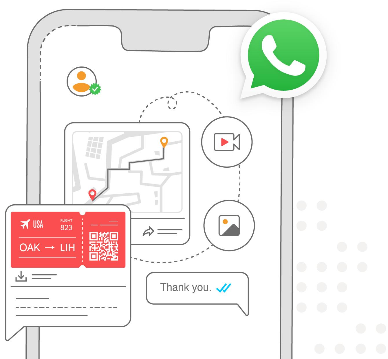 WhatsApp-API-per-le-aziende