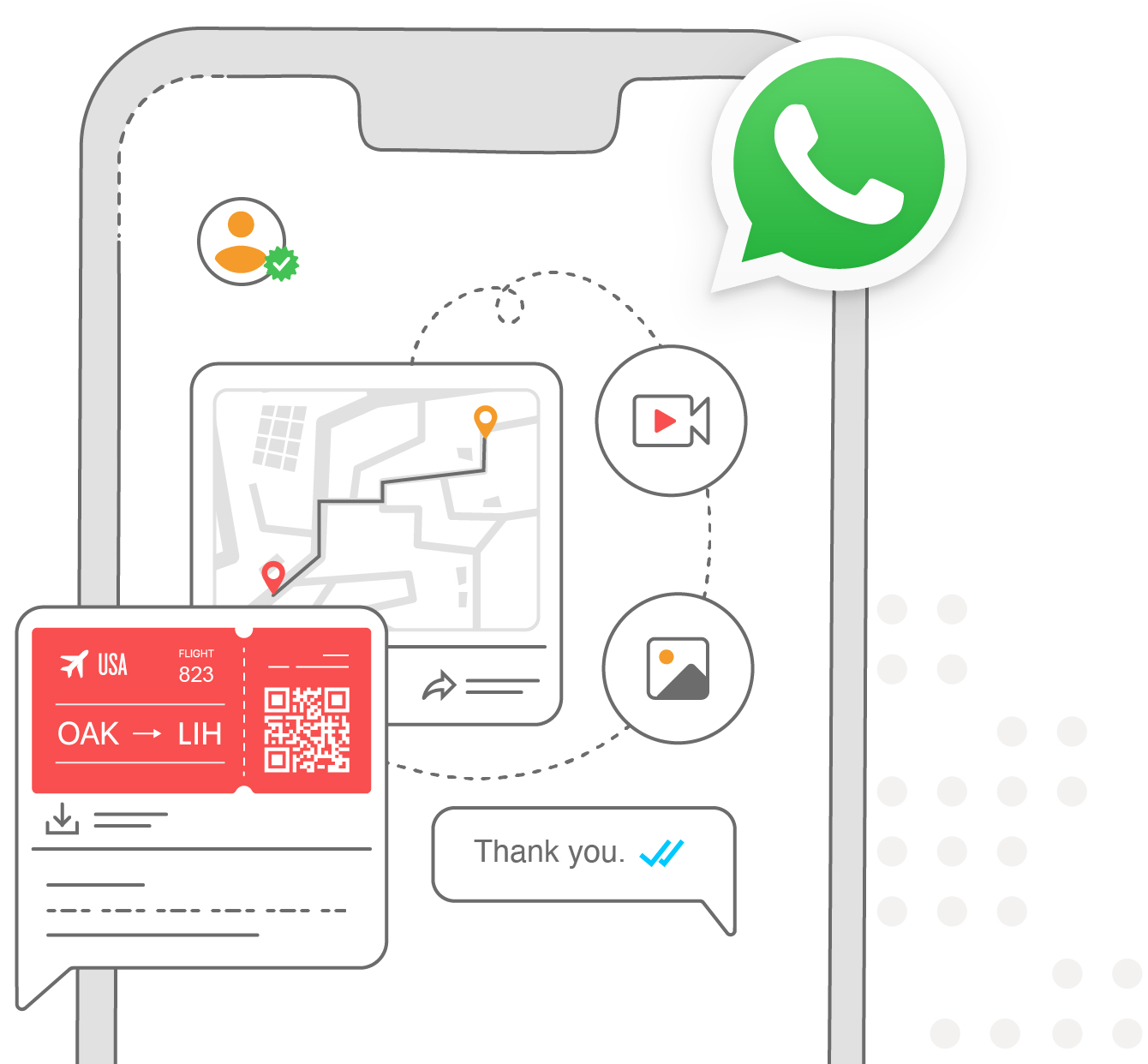 Whatsapp Business At Its Finest Api For The Best Ux
